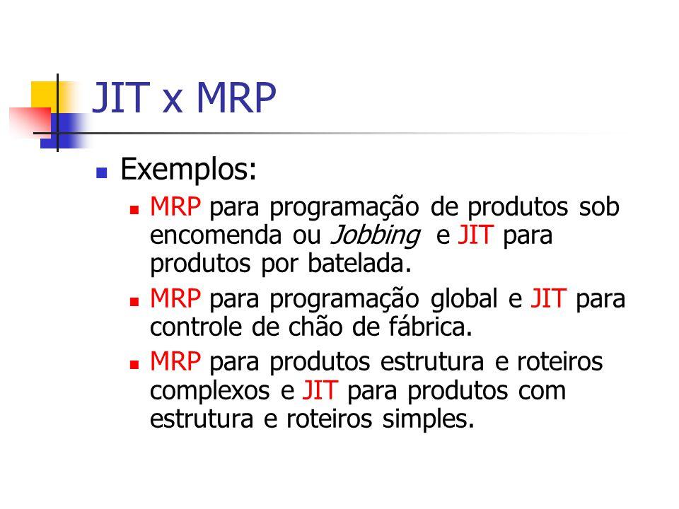 JIT x MRP Exemplos: MRP para programação de produtos sob encomenda ou Jobbing e JIT para produtos por batelada. MRP para programação global e JIT para
