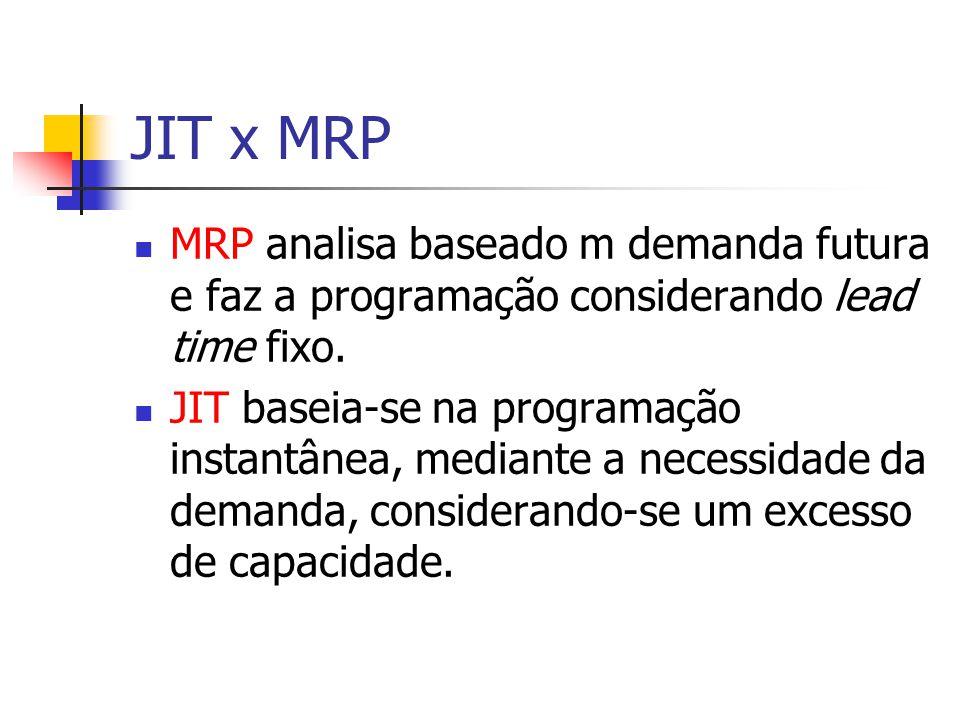 JIT x MRP MRP analisa baseado m demanda futura e faz a programação considerando lead time fixo. JIT baseia-se na programação instantânea, mediante a n