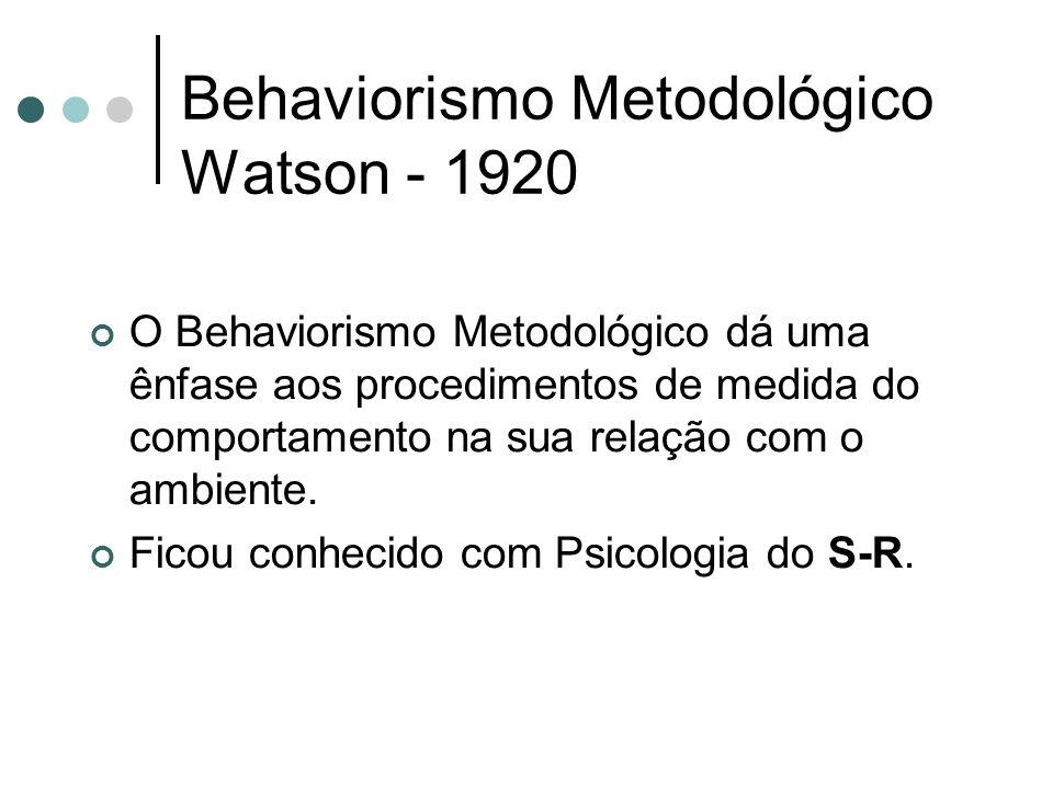 Behaviorismo Metodológico Watson - 1920 O Behaviorismo Metodológico dá uma ênfase aos procedimentos de medida do comportamento na sua relação com o ambiente.