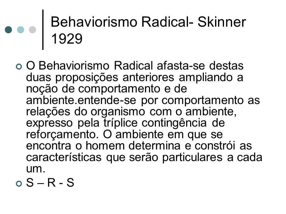 Behaviorismo Cognitivo O Behaviorismo Cognitivo pressupõe que existe uma relação entre o mundo, como ambiente externo ao indivíduo, e o indivíduo, que desencadeia pensamento e sentimentos que irão determinar seu comportamento no ambiente.