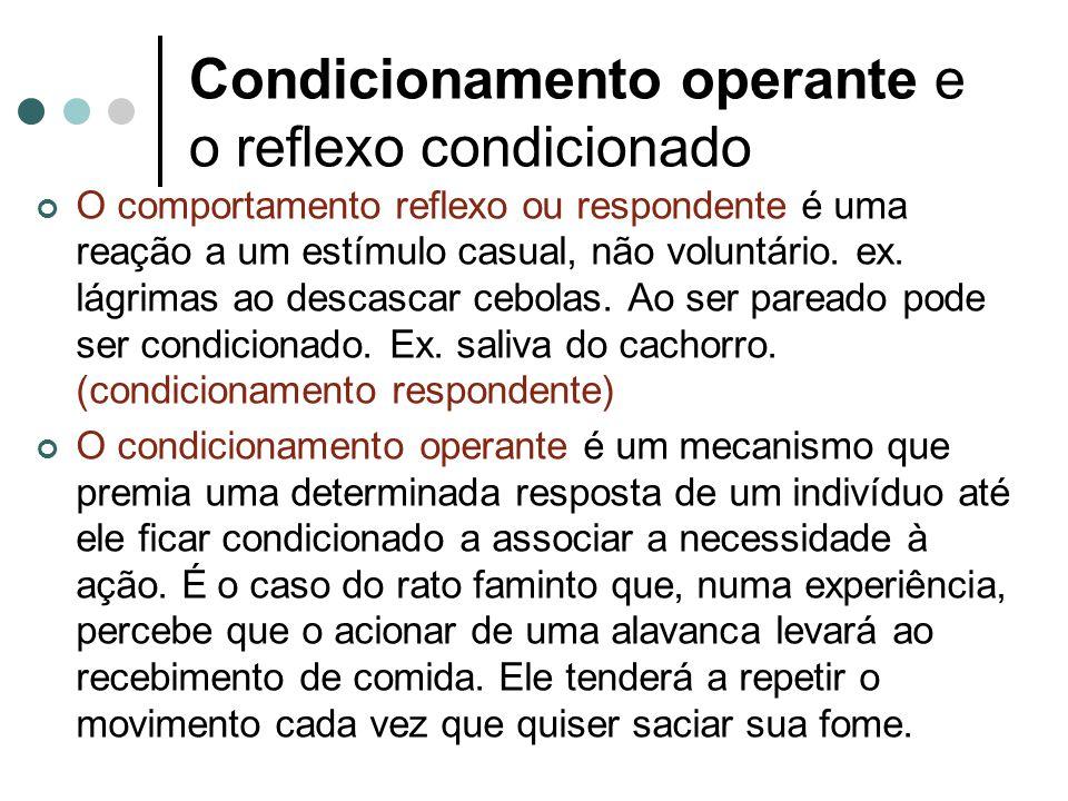 Condicionamento operante e o reflexo condicionado O comportamento reflexo ou respondente é uma reação a um estímulo casual, não voluntário.