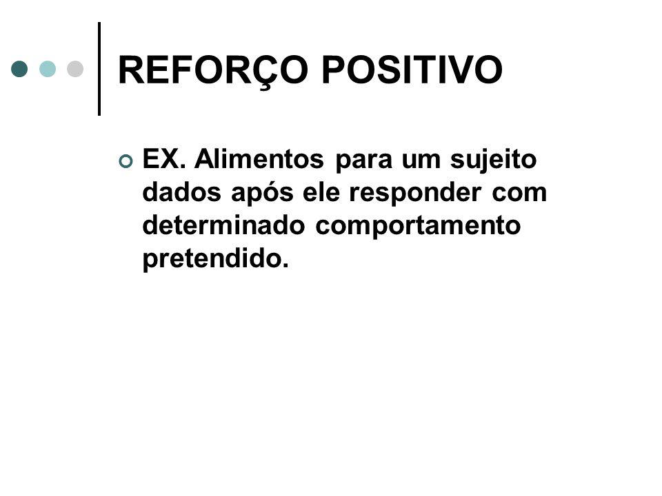 REFORÇO NEGATIVO Ex.