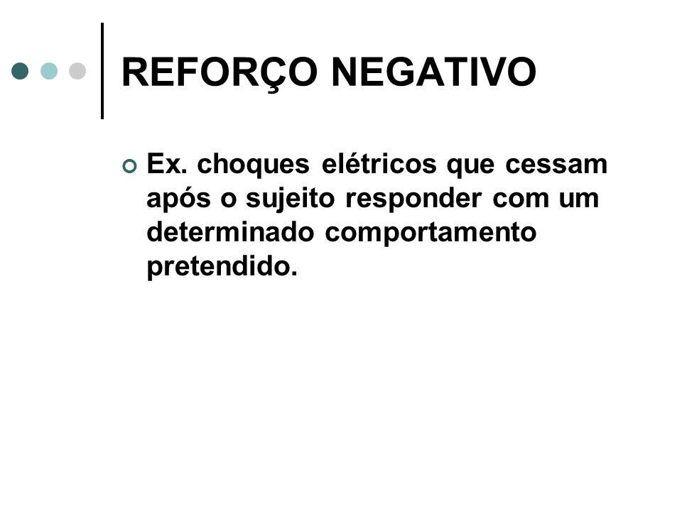 PUNIÇÃO Ex. Choques elétricos aplicados após um comportamento não pretendido