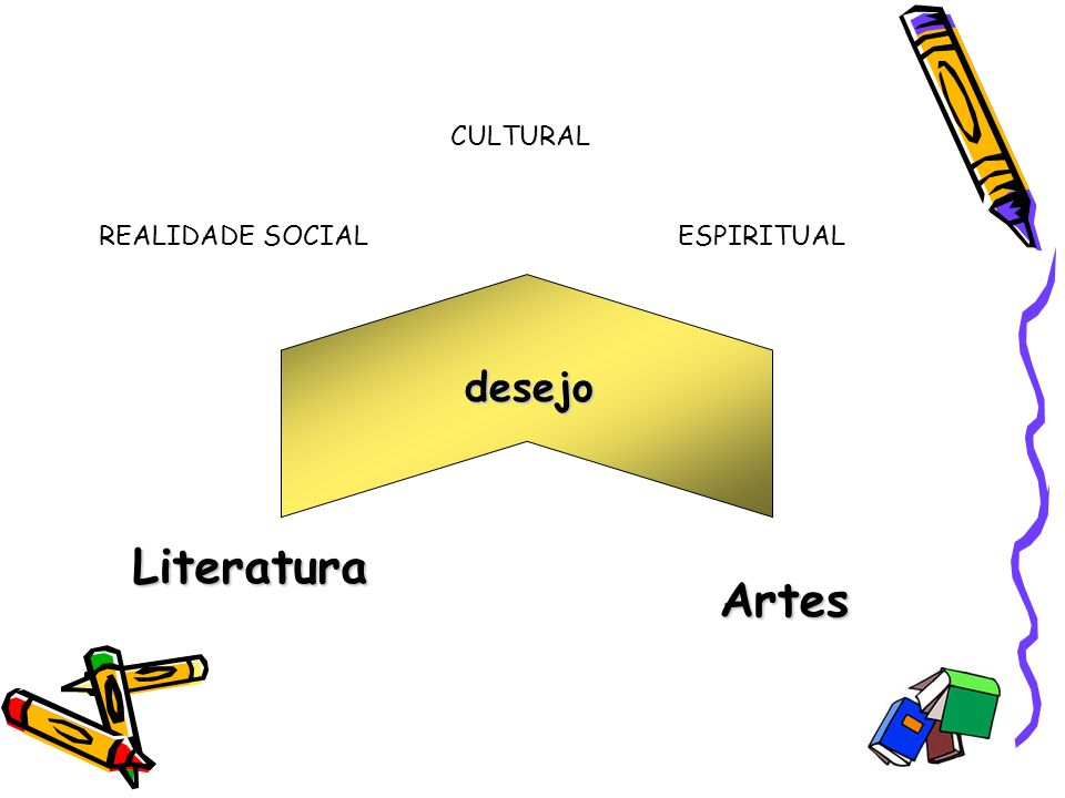 2ª FASE DO MODERNISMO A arte mergulhou fundo no tenso panorama ideológico da época, buscando analisar as contradições vividas pelo país e representá-las pela linguagem estética.
