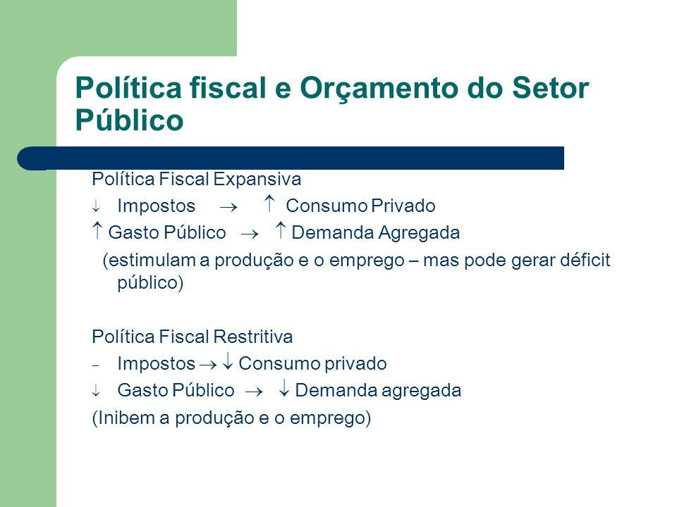 Política fiscal e Orçamento do Setor Público Política Fiscal Expansiva Impostos Consumo Privado Gasto Público Demanda Agregada (estimulam a produção e