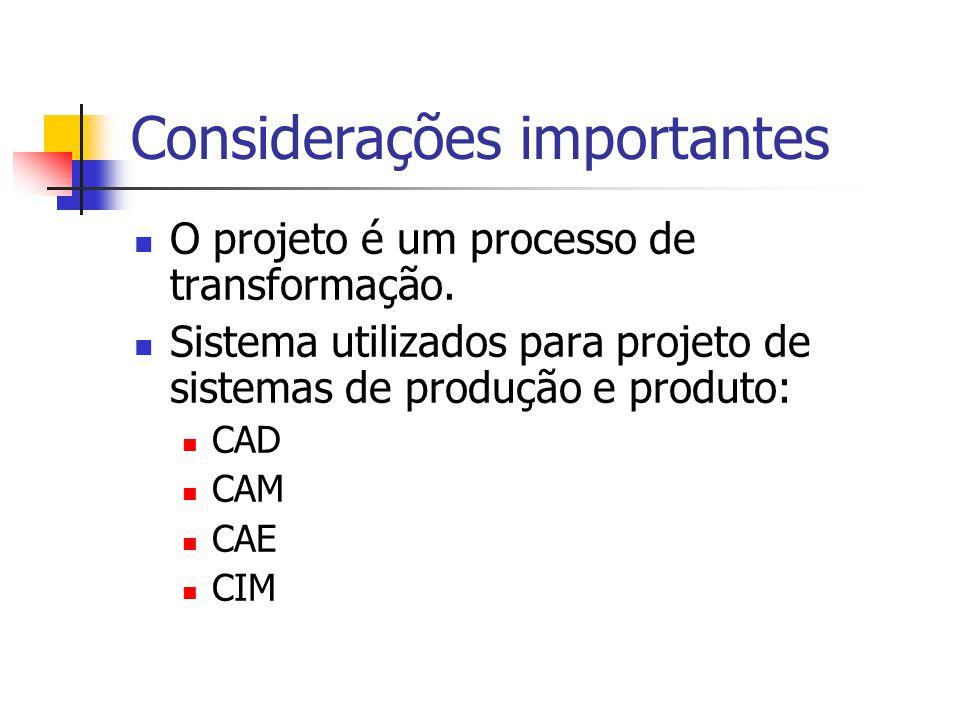 Considerações importantes O projeto é um processo de transformação. Sistema utilizados para projeto de sistemas de produção e produto: CAD CAM CAE CIM
