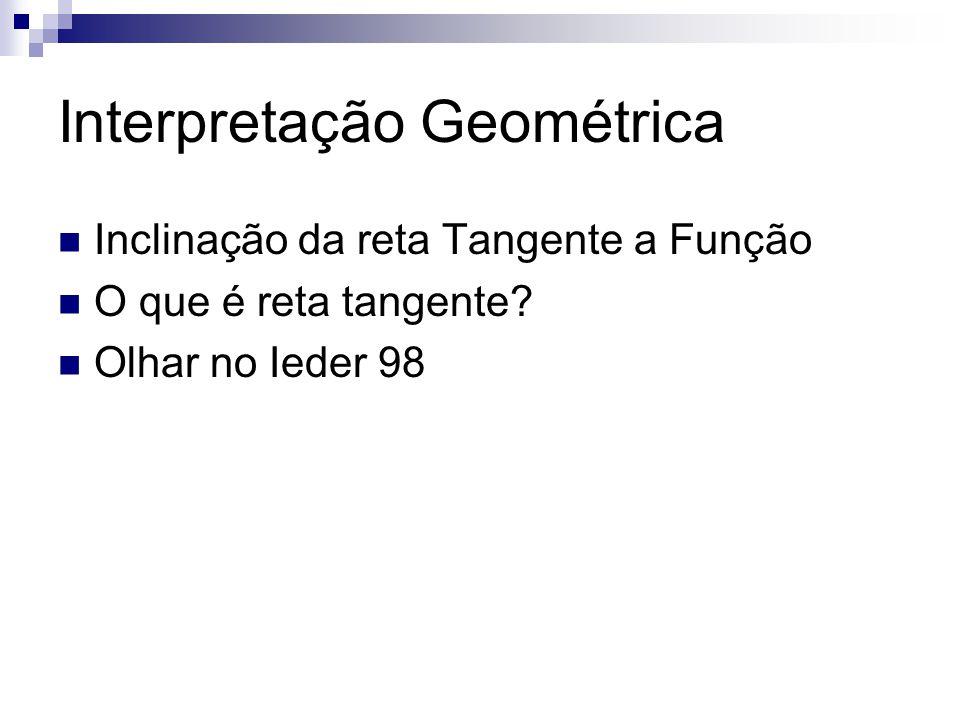 Interpretação Geométrica Inclinação da reta Tangente a Função O que é reta tangente.