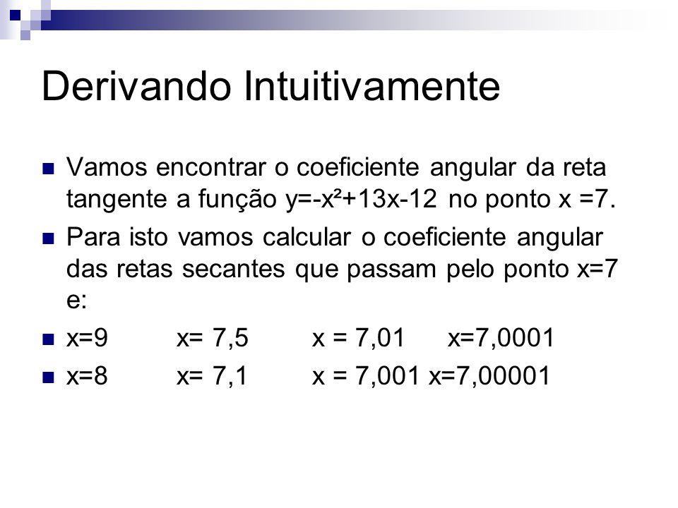 Derivando Intuitivamente Vamos encontrar o coeficiente angular da reta tangente a função y=-x²+13x-12 no ponto x =7.