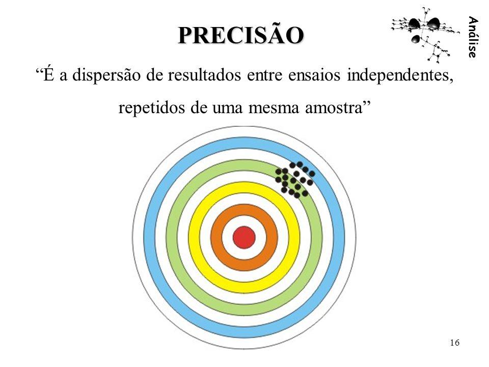 Análise 16 PRECISÃO É a dispersão de resultados entre ensaios independentes, repetidos de uma mesma amostra