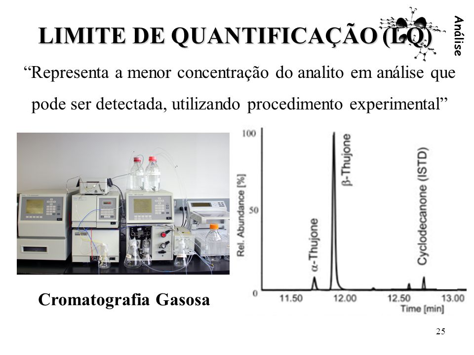 Análise 25 LIMITE DE QUANTIFICAÇÃO (LQ) Representa a menor concentração do analito em análise que pode ser detectada, utilizando procedimento experime