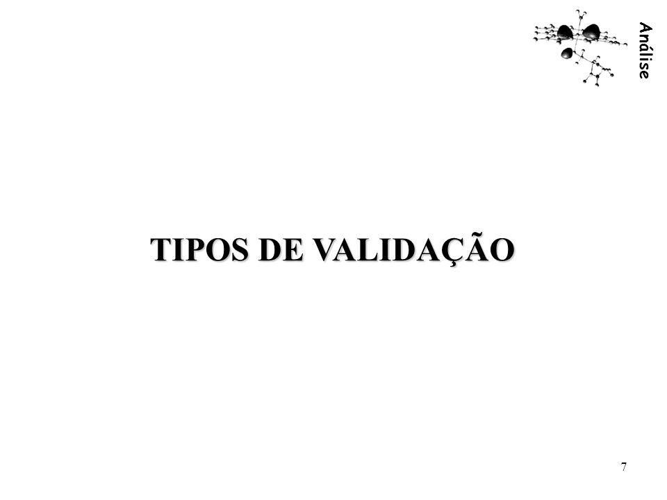 7 TIPOS DE VALIDAÇÃO