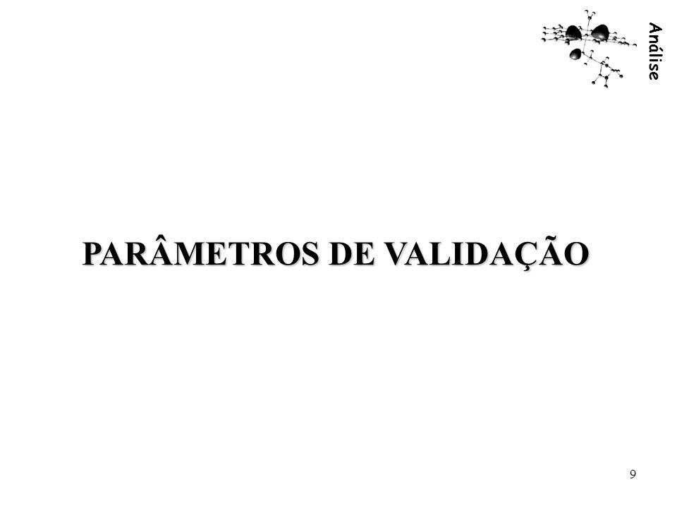 Análise 9 PARÂMETROS DE VALIDAÇÃO