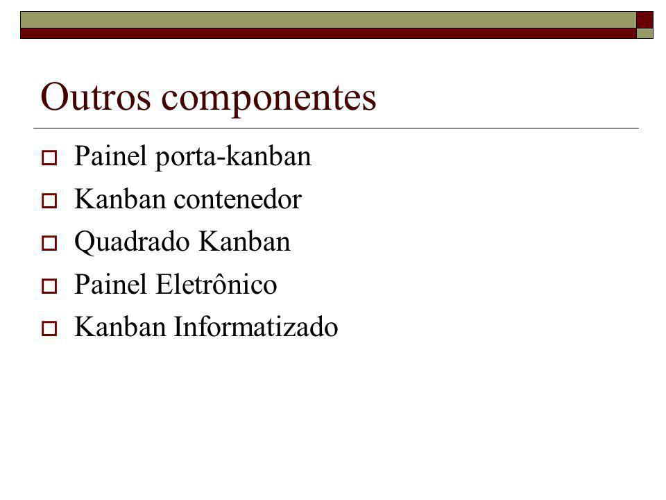 Outros componentes Painel porta-kanban Kanban contenedor Quadrado Kanban Painel Eletrônico Kanban Informatizado