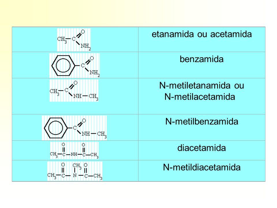 etanamida ou acetamida benzamida N-metiletanamida ou N-metilacetamida N-metilbenzamida diacetamida N-metildiacetamida