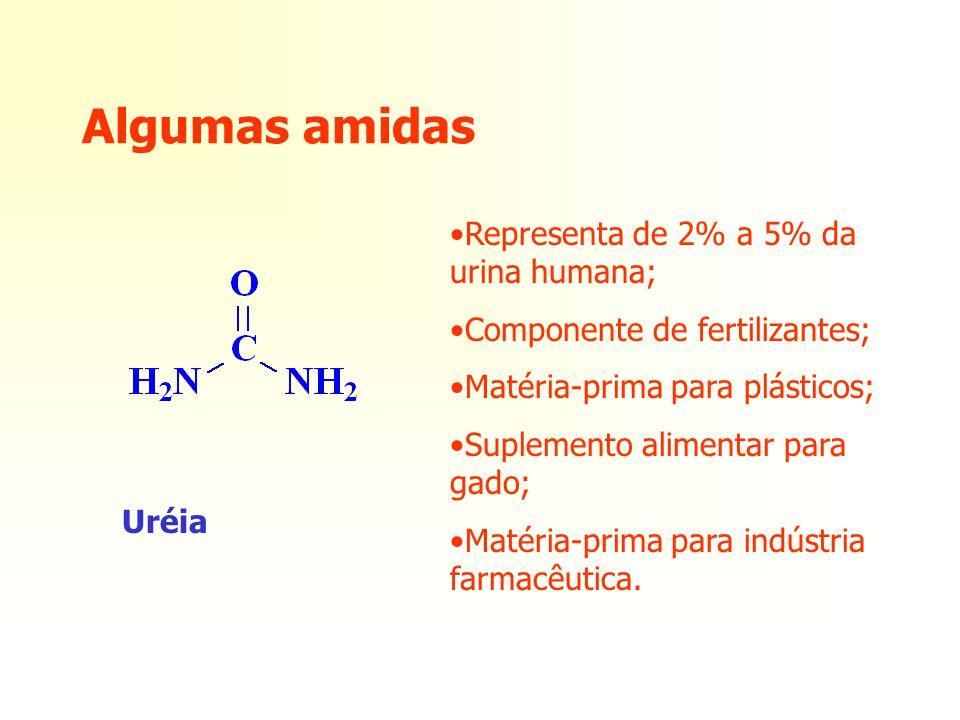 Algumas amidas Uréia Representa de 2% a 5% da urina humana; Componente de fertilizantes; Matéria-prima para plásticos; Suplemento alimentar para gado;