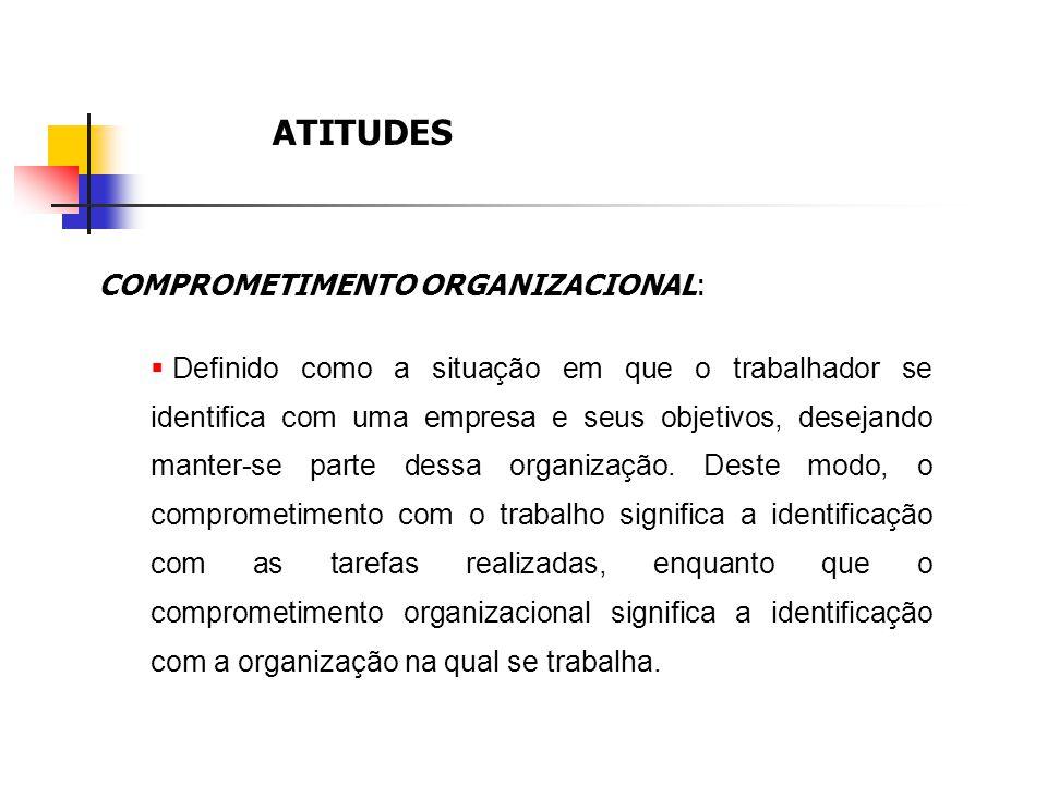 ATITUDES COMPROMETIMENTO ORGANIZACIONAL: Definido como a situação em que o trabalhador se identifica com uma empresa e seus objetivos, desejando mante