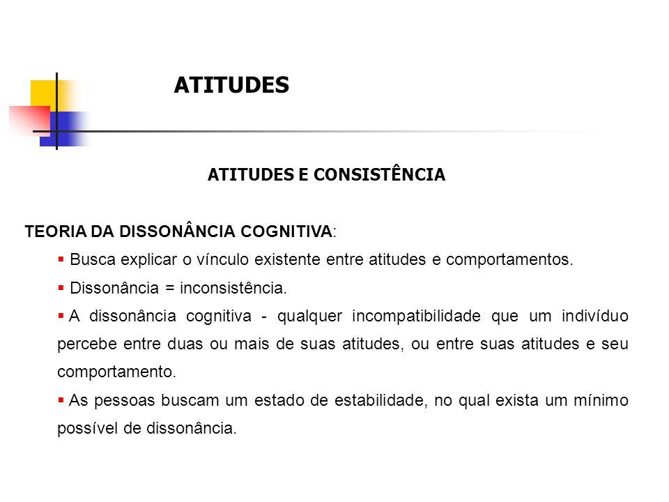 ATITUDES ATITUDES E CONSISTÊNCIA TEORIA DA DISSONÂNCIA COGNITIVA: Busca explicar o vínculo existente entre atitudes e comportamentos. Dissonância = in