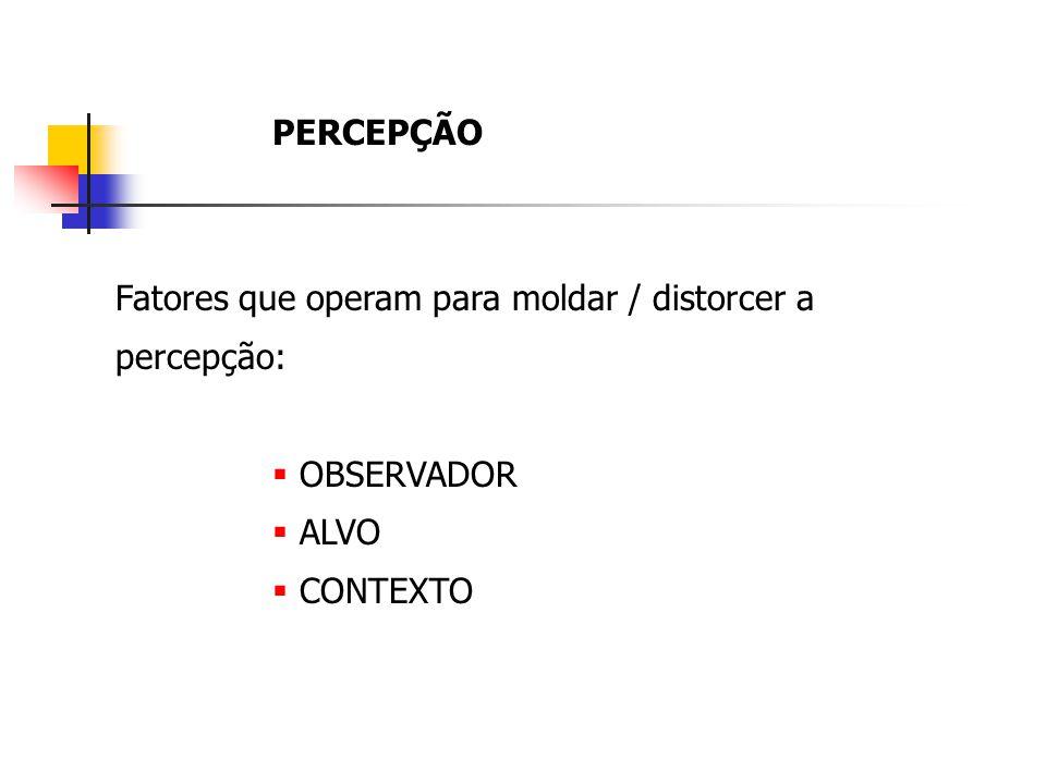 PERCEPÇÃO Fatores que operam para moldar / distorcer a percepção: OBSERVADOR ALVO CONTEXTO
