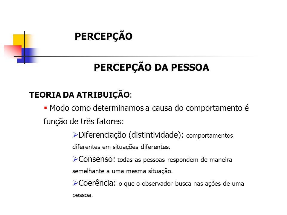 PERCEPÇÃO TEORIA DA ATRIBUIÇÃO: Modo como determinamos a causa do comportamento é função de três fatores: Diferenciação (distintividade): comportament