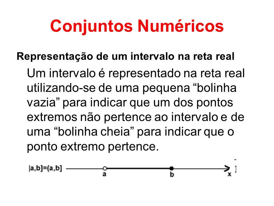Conjuntos Numéricos Representação de um intervalo na reta real Um intervalo é representado na reta real utilizando-se de uma pequena bolinha vazia par