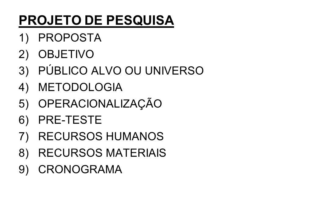 APRESENTAÇÃO DE RESULTADOS RELATÓRIO IMPRESSO COM ANÁLISE DE DADOS: PARTE I- PROJETO DE PESQUISA PARTE II- APRESENTAÇÃO DE RESULTADOS- GRÁFICOS, TABELAS, RELATÓRIO DE APLICAÇÃO, FORMA DE CONFERÊNCIA E ARMAZENAMENTO DE DADOS PARTE III- ANÁLISE DE DADOS