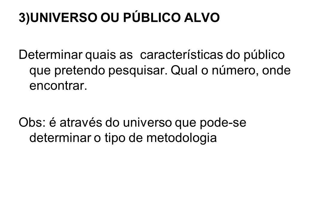 3)UNIVERSO OU PÚBLICO ALVO Determinar quais as características do público que pretendo pesquisar. Qual o número, onde encontrar. Obs: é através do uni