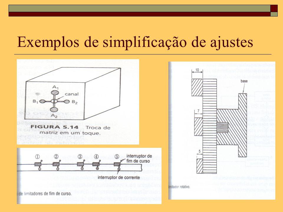 Exemplos de simplificação de ajustes
