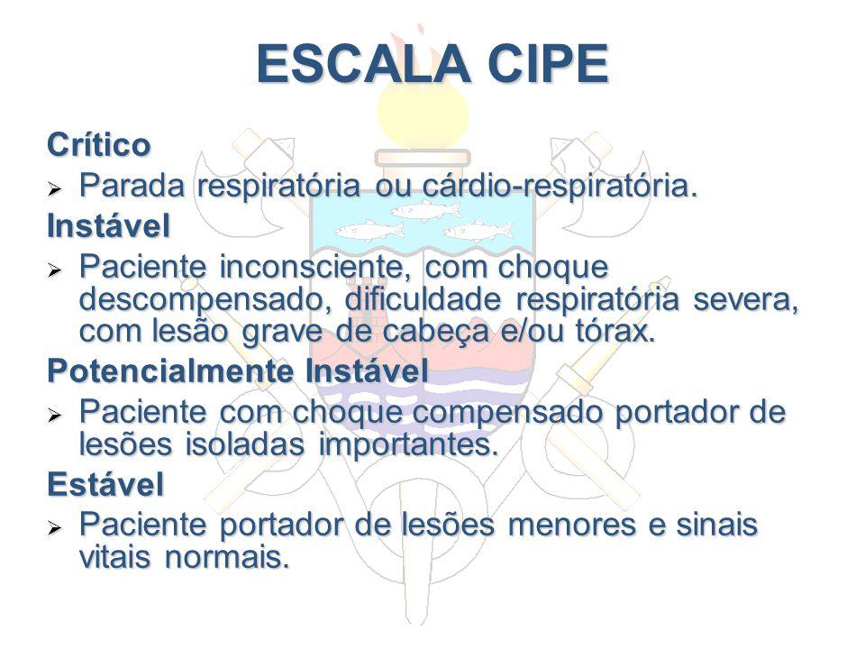 ESCALA CIPE Crítico Parada respiratória ou cárdio-respiratória. Parada respiratória ou cárdio-respiratória.Instável Paciente inconsciente, com choque