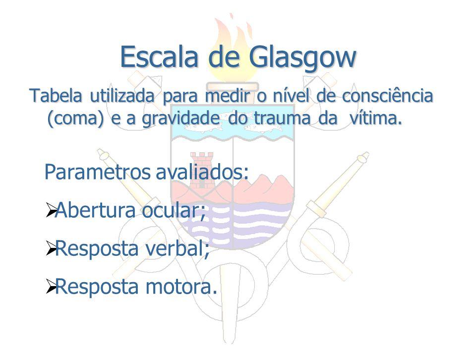 Escala de Glasgow Tabela utilizada para medir o nível de consciência (coma) e a gravidade do trauma da vítima. Parametros avaliados: Abertura ocular;