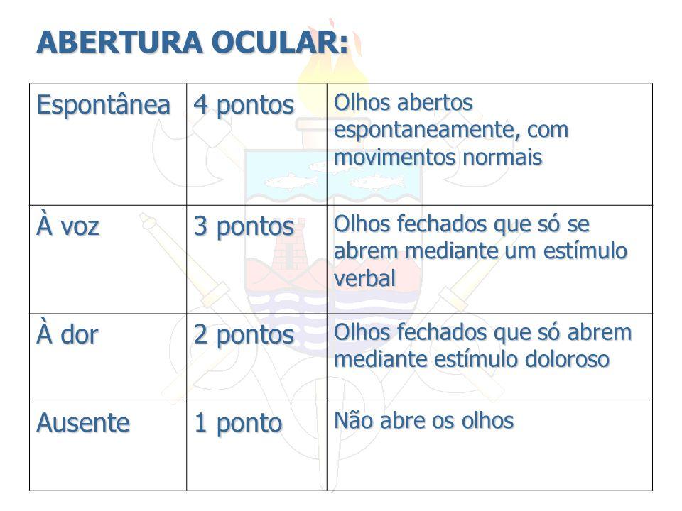 ABERTURA OCULAR: Espontânea 4 pontos Olhos abertos espontaneamente, com movimentos normais À voz 3 pontos Olhos fechados que só se abrem mediante um e