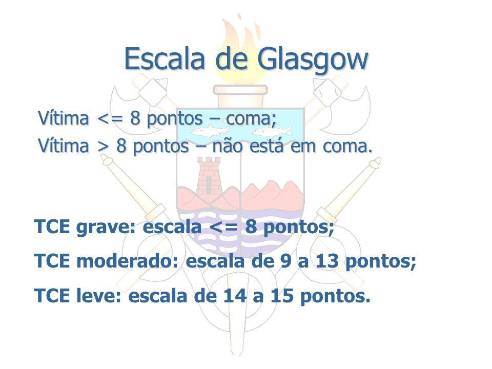 Escala de Glasgow Vítima <= 8 pontos – coma; Vítima > 8 pontos – não está em coma. TCE grave: escala <= 8 pontos; TCE moderado: escala de 9 a 13 ponto