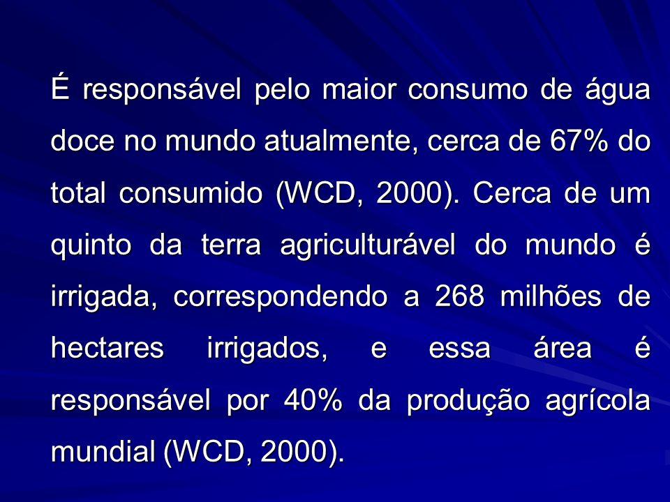 É responsável pelo maior consumo de água doce no mundo atualmente, cerca de 67% do total consumido (WCD, 2000). Cerca de um quinto da terra agricultur