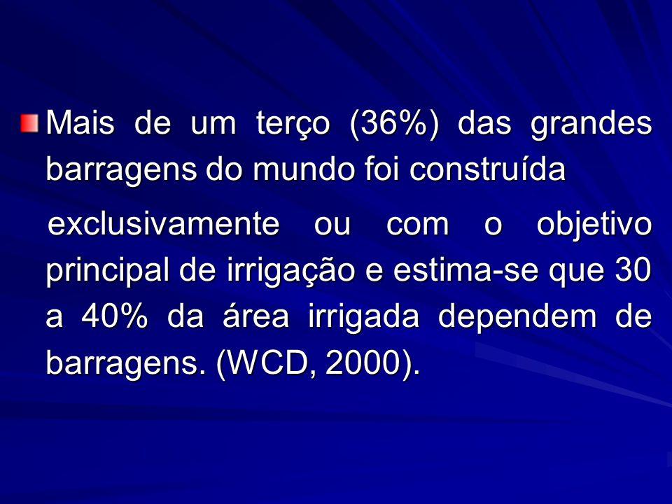 Mais de um terço (36%) das grandes barragens do mundo foi construída exclusivamente ou com o objetivo principal de irrigação e estima-se que 30 a 40%