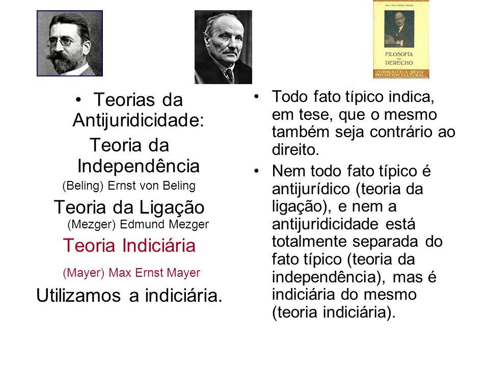 Teorias da Antijuridicidade: Teoria da Independência (Beling) Ernst von Beling Teoria da Ligação (Mezger) Edmund Mezger Teoria Indiciária (Mayer) Max