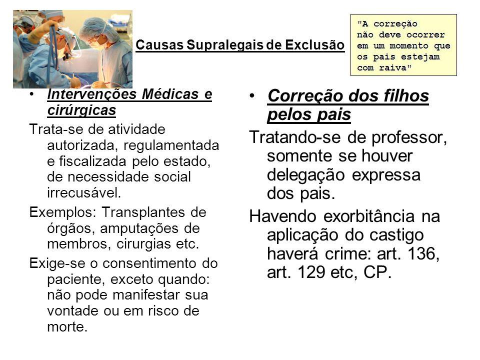 Causas Supralegais de Exclusão Intervenções Médicas e cirúrgicas Trata-se de atividade autorizada, regulamentada e fiscalizada pelo estado, de necessi