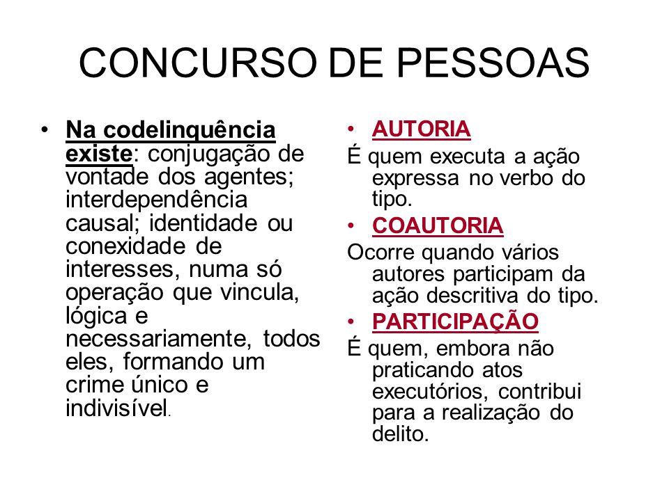 CONCURSO DE PESSOAS Na codelinquência existe: conjugação de vontade dos agentes; interdependência causal; identidade ou conexidade de interesses, numa