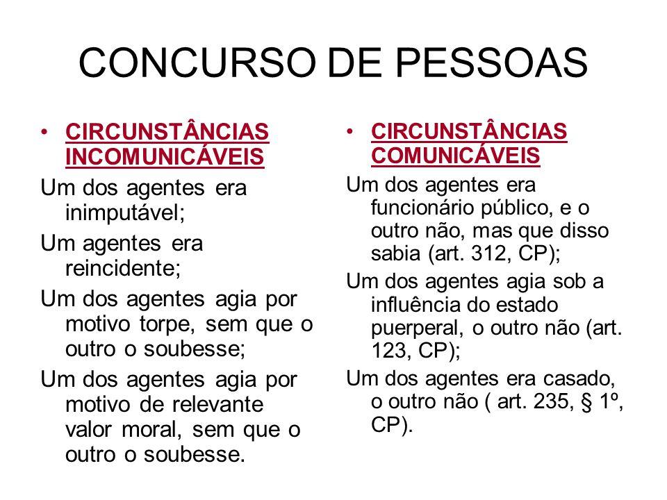 CONCURSO DE PESSOAS CIRCUNSTÂNCIAS INCOMUNICÁVEIS Um dos agentes era inimputável; Um agentes era reincidente; Um dos agentes agia por motivo torpe, se