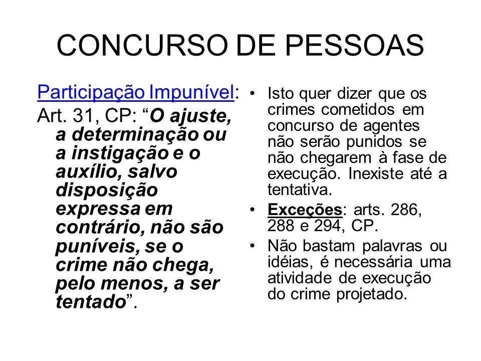 CONCURSO DE PESSOAS Participação Impunível: Art. 31, CP: O ajuste, a determinação ou a instigação e o auxílio, salvo disposição expressa em contrário,