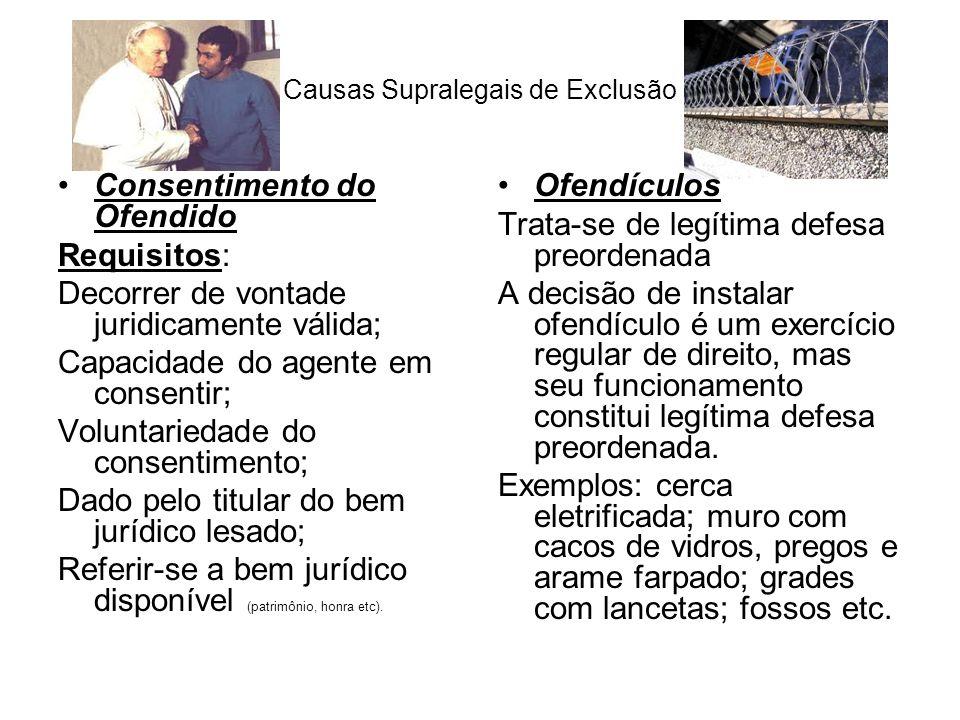 Causas Supralegais de Exclusão Consentimento do Ofendido Requisitos: Decorrer de vontade juridicamente válida; Capacidade do agente em consentir; Volu