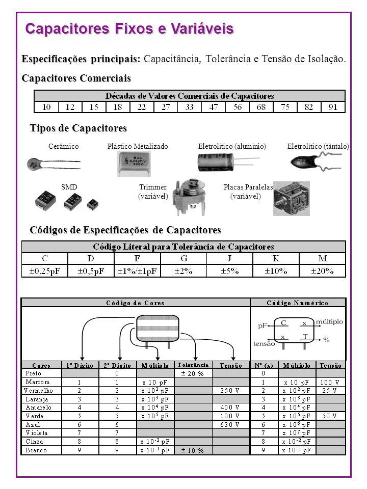 Tipos de Capacitores Cerâmico Plástico Metalizado Eletrolítico (alumínio) Eletrolítico (tântalo) SMD Trimmer Placas Paralelas (variável) (variável) Có