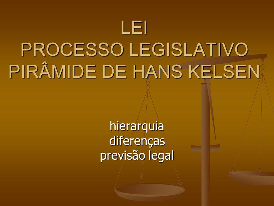 LEI PROCESSO LEGISLATIVO PIRÂMIDE DE HANS KELSEN hierarquia diferenças previsão legal