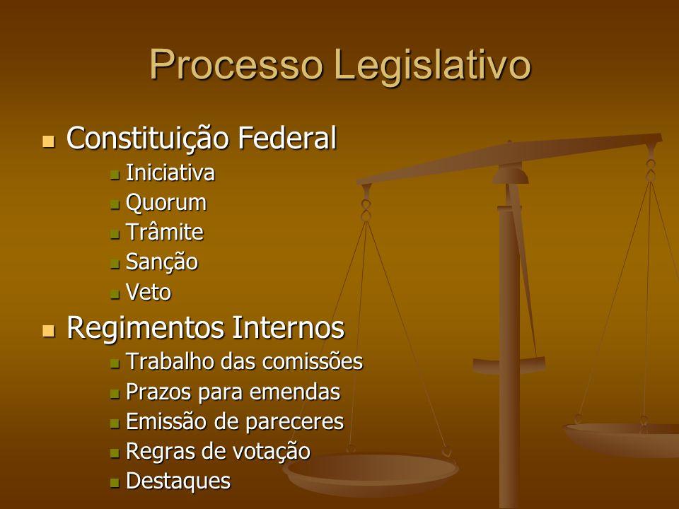 Processo Legislativo Constituição Federal Constituição Federal Iniciativa Iniciativa Quorum Quorum Trâmite Trâmite Sanção Sanção Veto Veto Regimentos