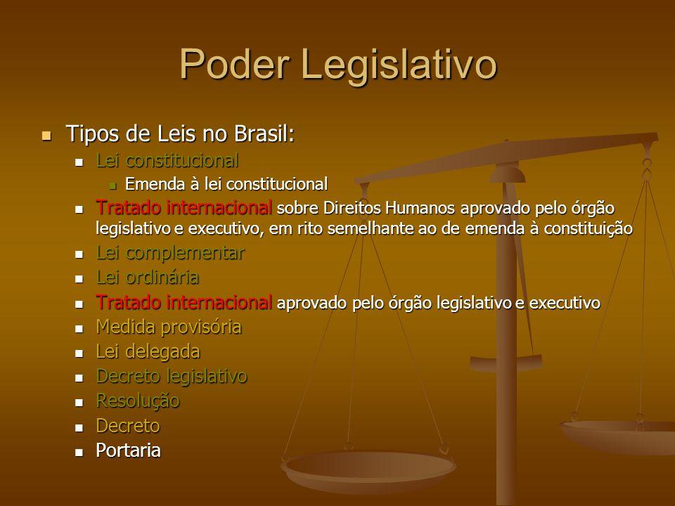Poder Legislativo Tipos de Leis no Brasil: Tipos de Leis no Brasil: Lei constitucional Lei constitucional Emenda à lei constitucional Emenda à lei con
