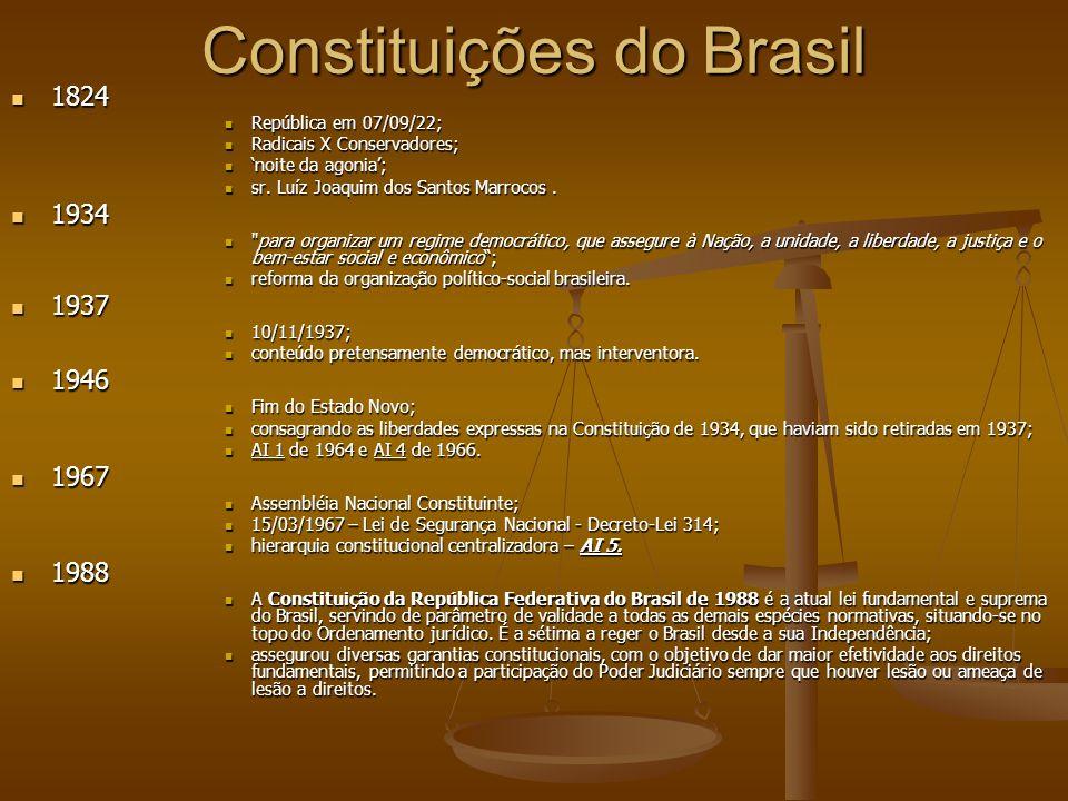 Constituições do Brasil 1824 1824 República em 07/09/22; República em 07/09/22; Radicais X Conservadores; Radicais X Conservadores; noite da agonia; n
