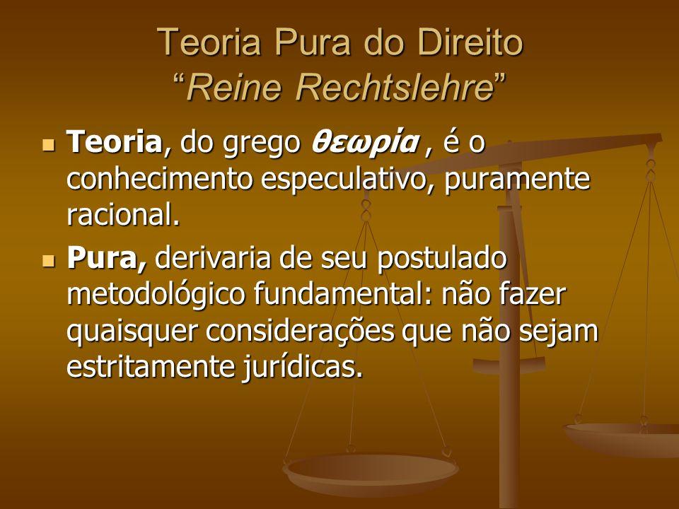 Resoluções Resolução é norma jurídica destinada a disciplinar assuntos do interesse interno do Congresso Nacional.