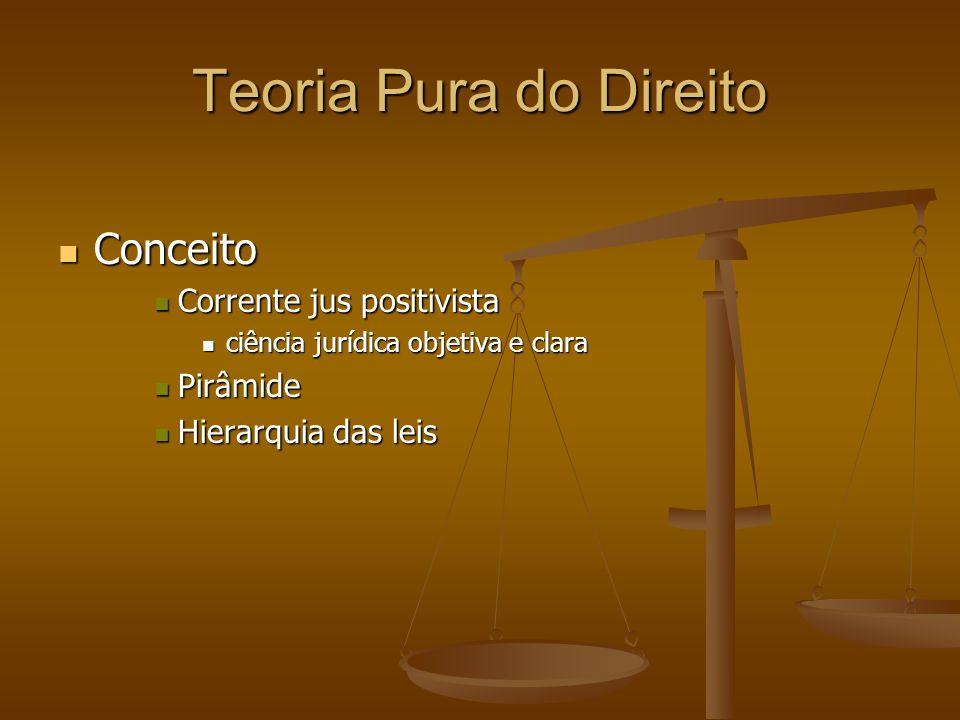 Teoria Pura do Direito Conceito Conceito Corrente jus positivista Corrente jus positivista ciência jurídica objetiva e clara ciência jurídica objetiva e clara Pirâmide Pirâmide Hierarquia das leis Hierarquia das leis