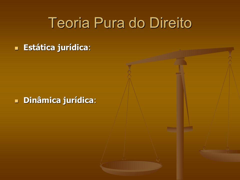 Teoria Pura do Direito Estática jurídica: Estática jurídica: Dinâmica jurídica: Dinâmica jurídica: