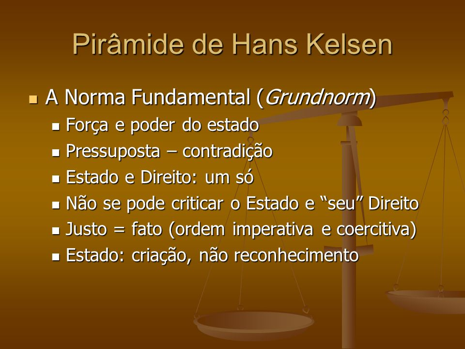 Pirâmide de Hans Kelsen A Norma Fundamental (Grundnorm) A Norma Fundamental (Grundnorm) Força e poder do estado Força e poder do estado Pressuposta –