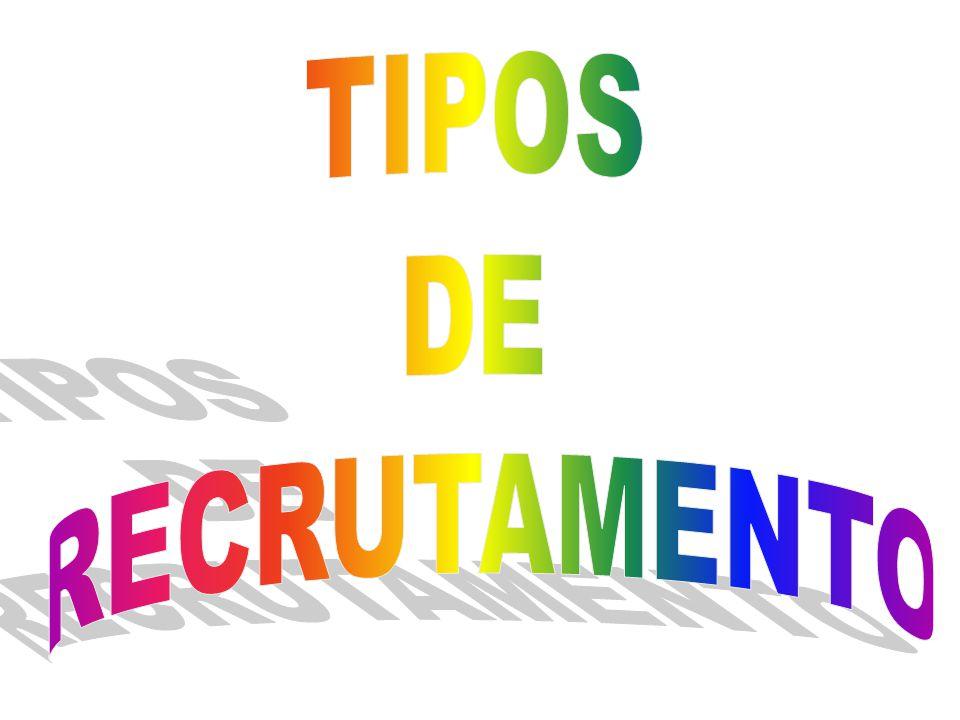 Recrutamento Interno Quando e por quê realizarmos o recrutamento interno.