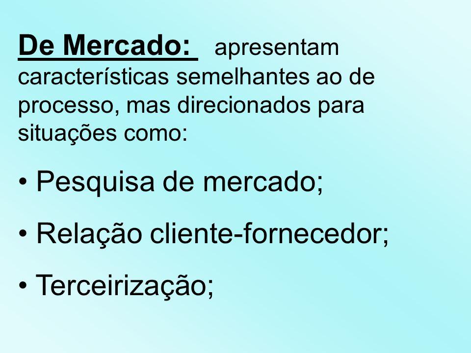 De Mercado: apresentam características semelhantes ao de processo, mas direcionados para situações como: Pesquisa de mercado; Relação cliente-fornecedor; Terceirização;